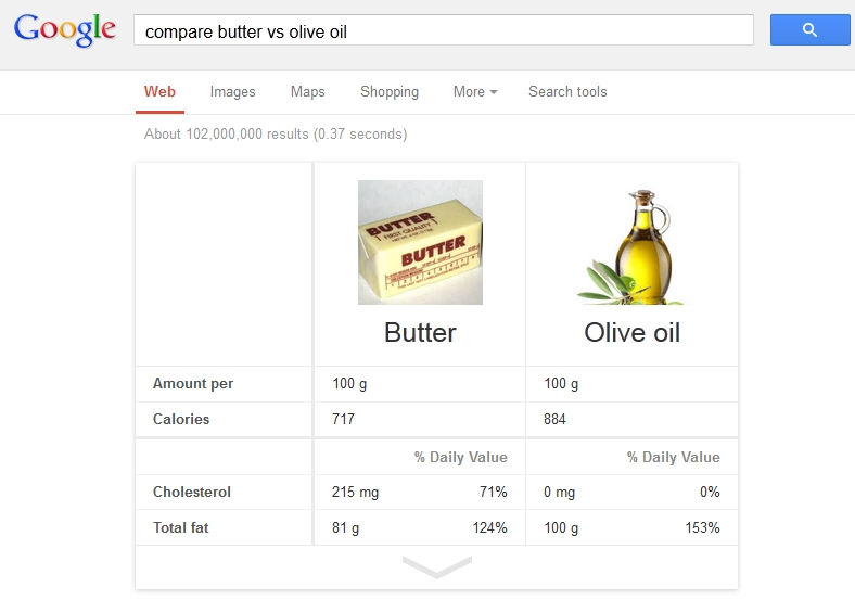 compare butter vs oil on google