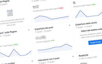 How to read your Facebook page stats