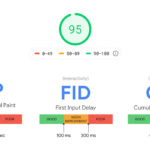 Google Core Web Vitals: what they are and how they affect Seo